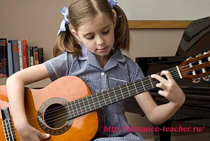 уроки гитары с репетитором онлайн